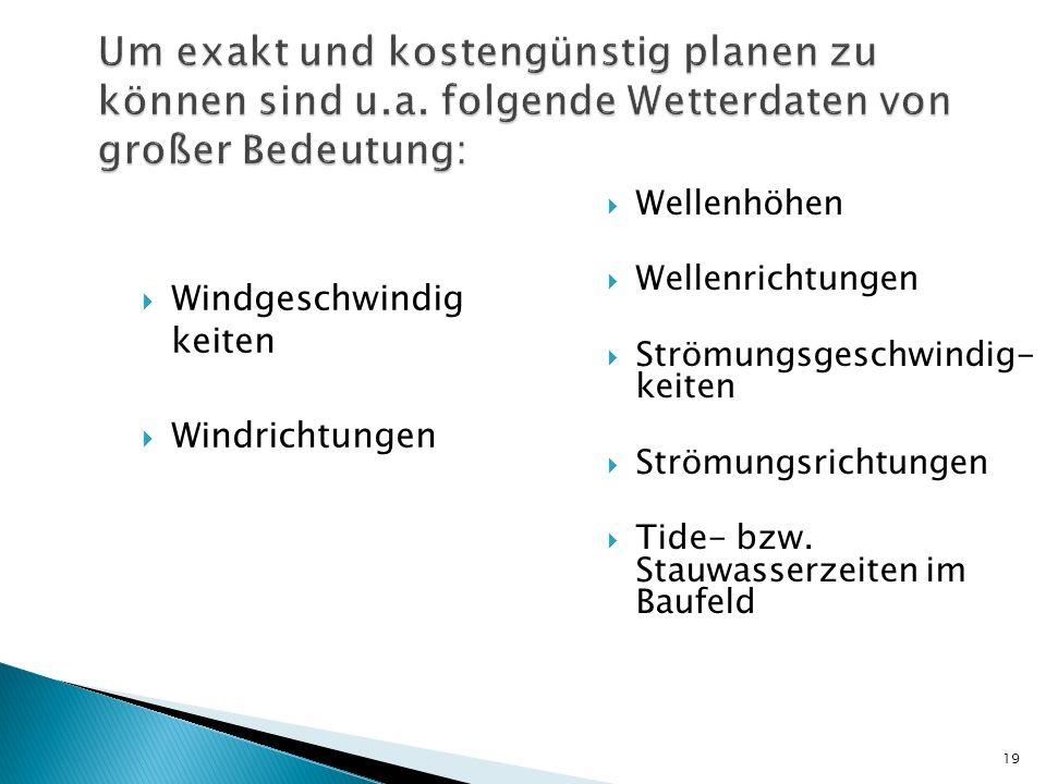 Um exakt und kostengünstig planen zu können sind u.a. folgende Wetterdaten von großer Bedeutung: Windgeschwindig keiten Windrichtungen Wellenhöhen Wel