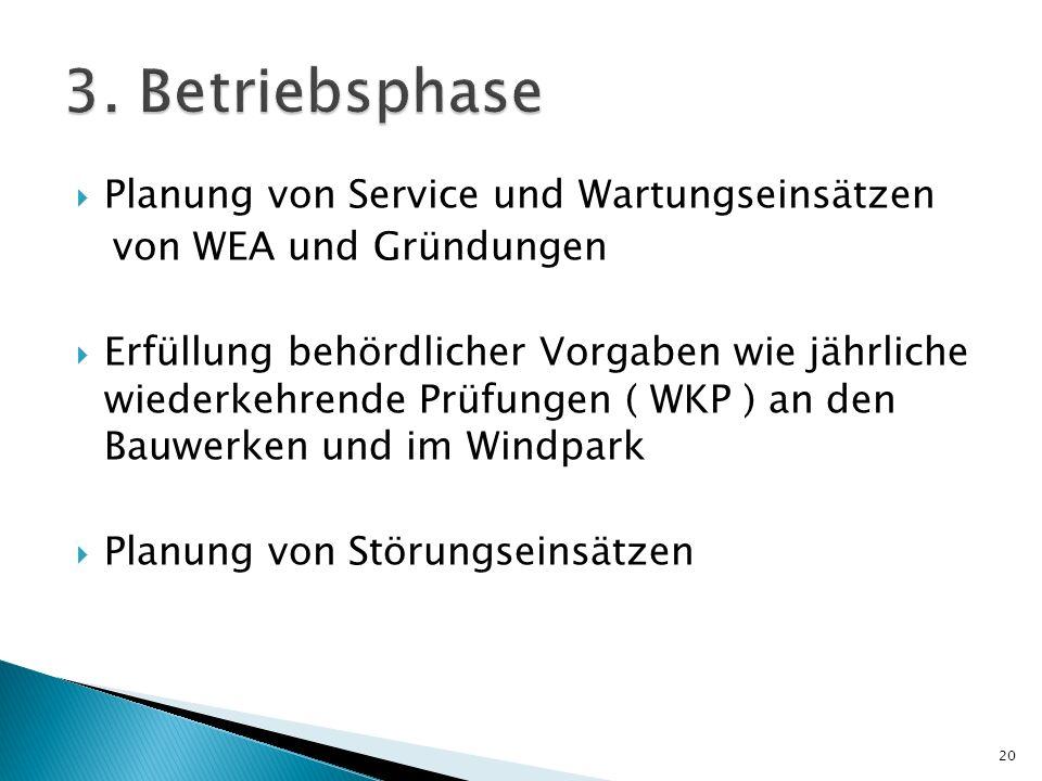 Planung von Service und Wartungseinsätzen von WEA und Gründungen Erfüllung behördlicher Vorgaben wie jährliche wiederkehrende Prüfungen ( WKP ) an den