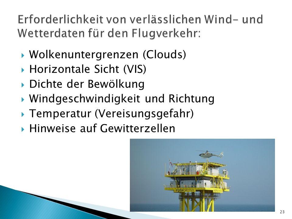 Wolkenuntergrenzen (Clouds) Horizontale Sicht (VIS) Dichte der Bewölkung Windgeschwindigkeit und Richtung Temperatur (Vereisungsgefahr) Hinweise auf G