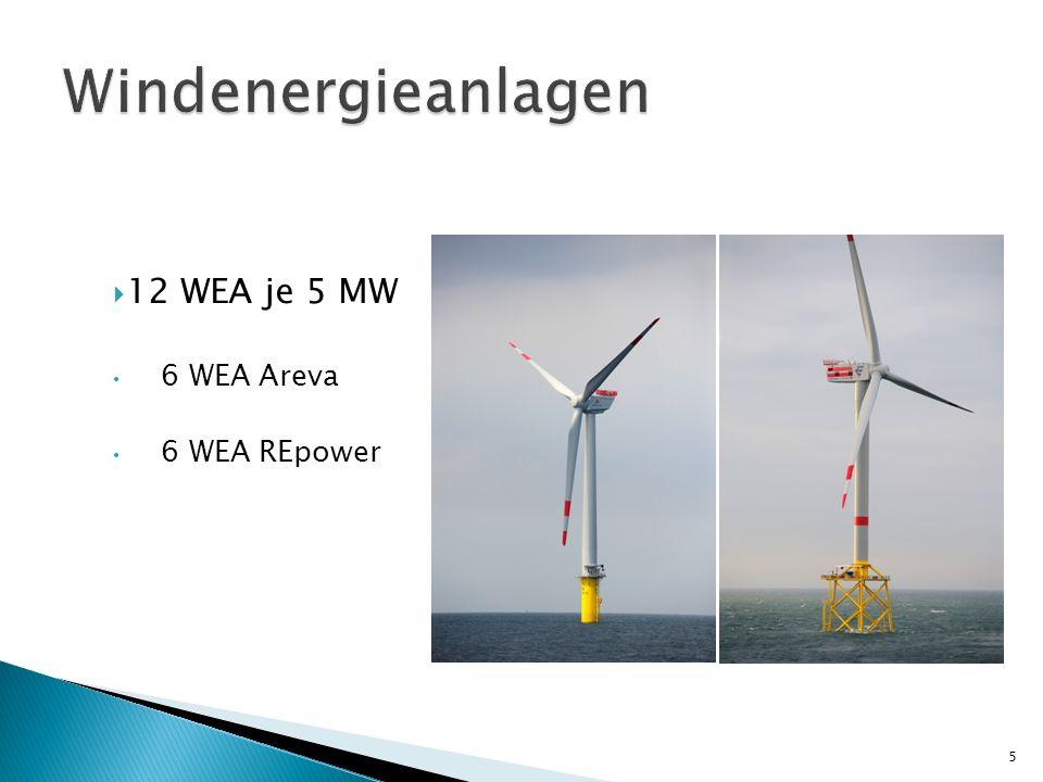 12 WEA je 5 MW 6 WEA Areva 6 WEA REpower 5