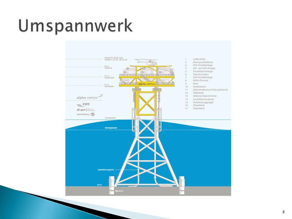 Sept 2008:Errichtung Umspannwerk Offshore März 2009:Anschluss 110kV Seekabel und IBN UW Aug 2009:Abschluss Errichtung Areva WEA 1.