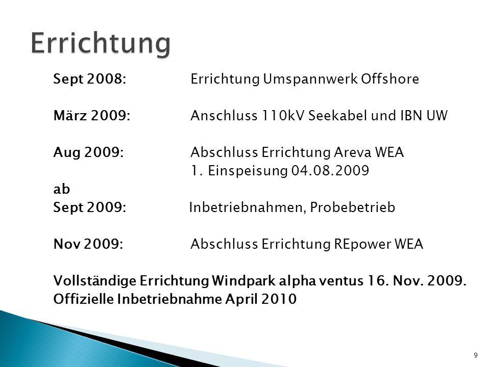 Sept 2008:Errichtung Umspannwerk Offshore März 2009:Anschluss 110kV Seekabel und IBN UW Aug 2009:Abschluss Errichtung Areva WEA 1. Einspeisung 04.08.2