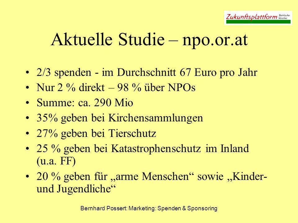 Bernhard Possert: Marketing: Spenden & Sponsoring Aktuelle Studie – npo.or.at 2/3 spenden - im Durchschnitt 67 Euro pro Jahr Nur 2 % direkt – 98 % übe