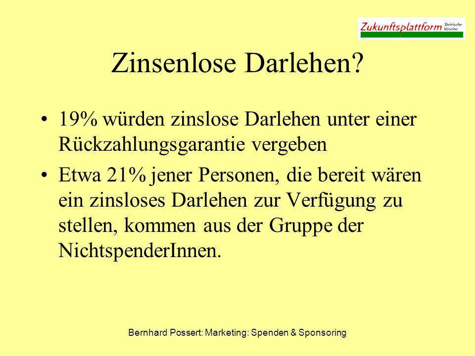 Bernhard Possert: Marketing: Spenden & Sponsoring Zinsenlose Darlehen? 19% würden zinslose Darlehen unter einer Rückzahlungsgarantie vergeben Etwa 21%