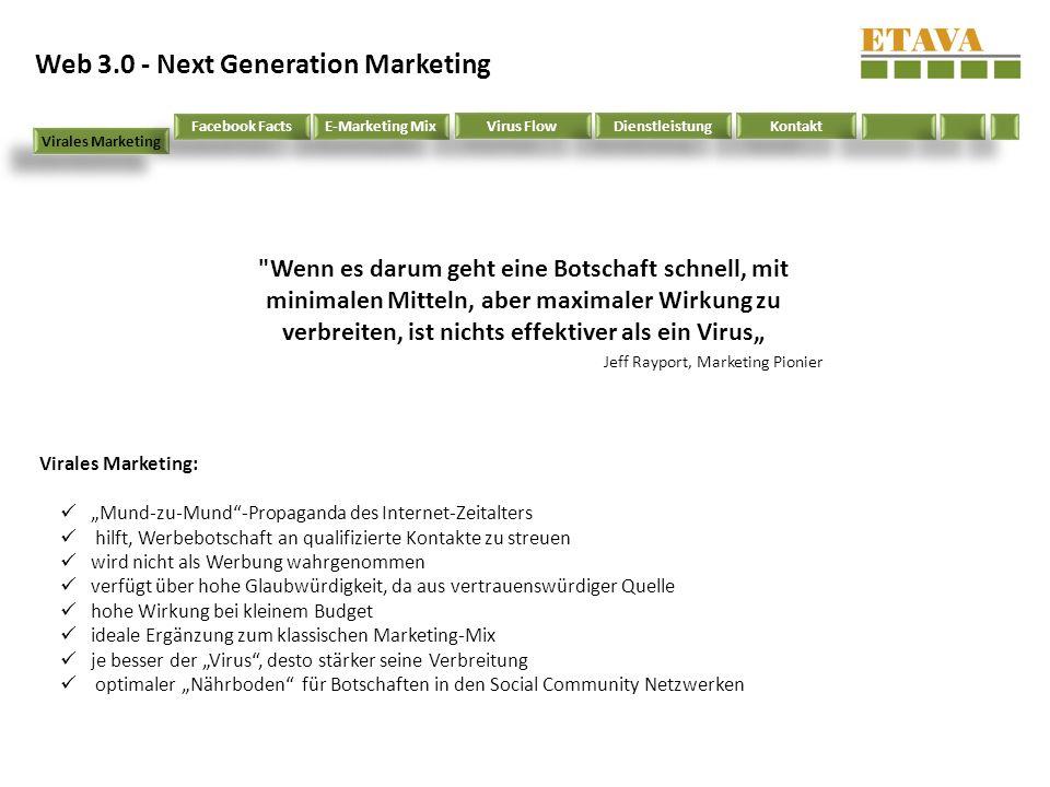 Web 3.0 - Next Generation Marketing Virales Marketing Facebook Facts Virales Marketing: Mund-zu-Mund-Propaganda des Internet-Zeitalters hilft, Werbebo
