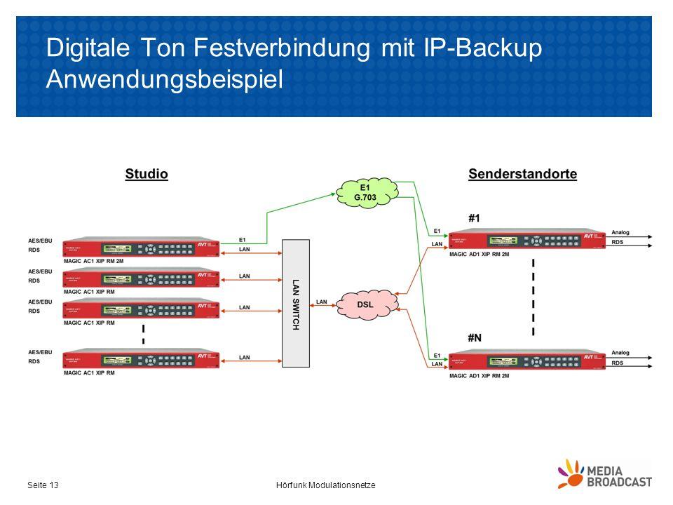 Digitale Ton Festverbindung mit IP-Backup Anwendungsbeispiel Hörfunk ModulationsnetzeSeite 13