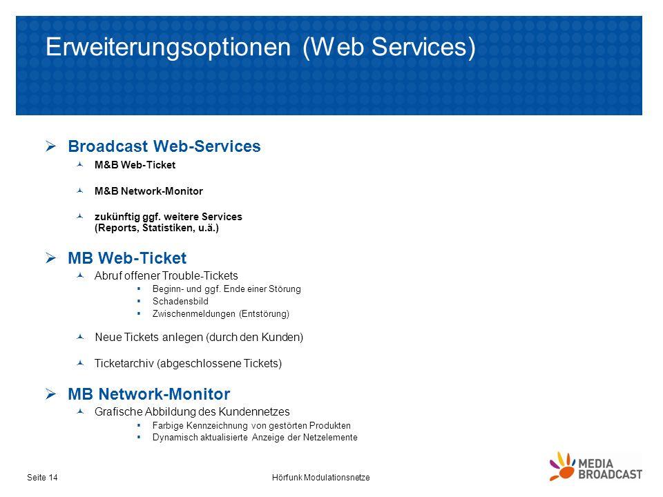 Erweiterungsoptionen (Web Services) Broadcast Web-Services M&B Web-Ticket M&B Network-Monitor zukünftig ggf. weitere Services (Reports, Statistiken, u