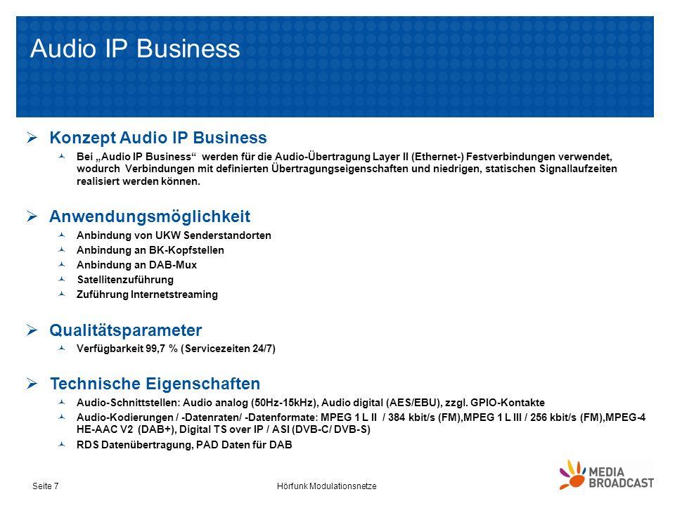 IP Business Anwendungsbeispiel Hörfunk ModulationsnetzeSeite 8 LAN SWITCH LAN AES/EBU RDS AES/EBU RDS AES/EBU RDS AES/EBU RDS Analog RDS Analog RDS StudioSenderstandorte #1 #N LAN