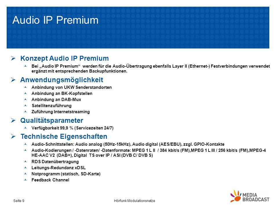 Audio IP Premium Hörfunk ModulationsnetzeSeite 9 Konzept Audio IP Premium Bei Audio IP Premium werden für die Audio-Übertragung ebenfalls Layer II (Et