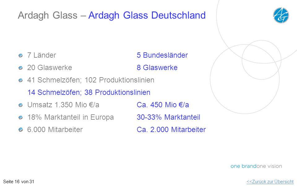 Ardagh Glass – Ardagh Glass Deutschland 7 Länder 5 Bundesländer 20 Glaswerke 8 Glaswerke 41 Schmelzöfen; 102 Produktionslinien 14 Schmelzöfen; 38 Prod