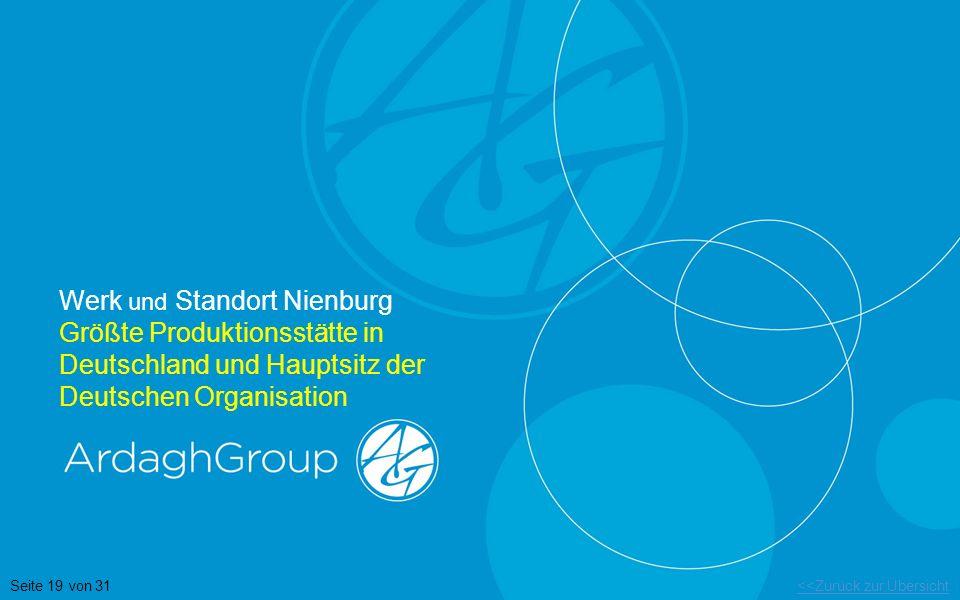 Werk und Standort Nienburg Größte Produktionsstätte in Deutschland und Hauptsitz der Deutschen Organisation <<Zurück zur ÜbersichtSeite 19 von 31