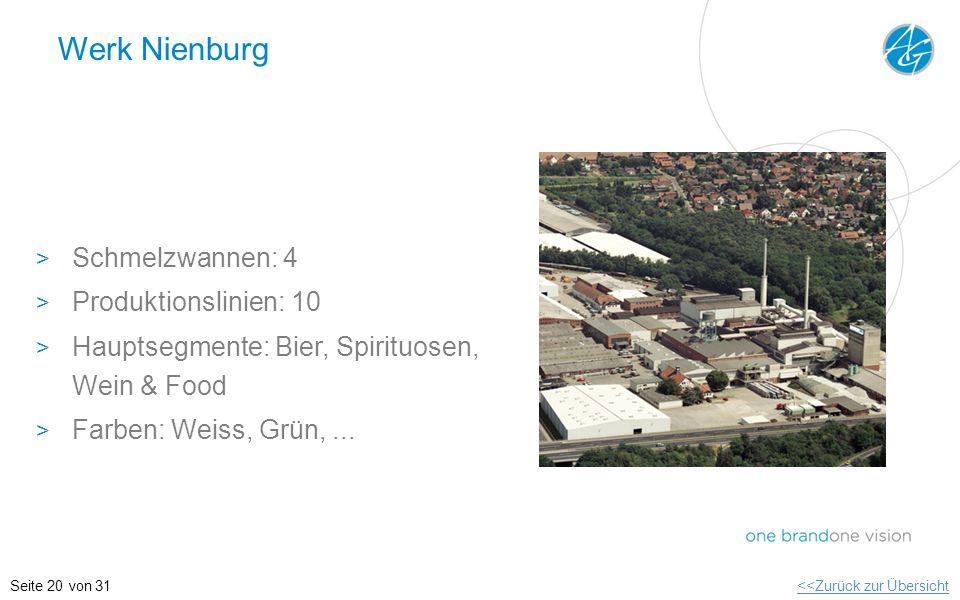 Werk Nienburg > Schmelzwannen: 4 > Produktionslinien: 10 > Hauptsegmente: Bier, Spirituosen, Wein & Food > Farben: Weiss, Grün,... <<Zurück zur Übersi