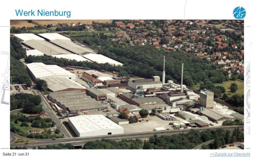 Werk Nienburg <<Zurück zur ÜbersichtSeite 21 von 31