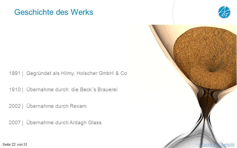 1891 | Gegründet als Hilmy, Holscher GmbH & Co 1910 | Übernahme durch die Beck´s Brauerei 2002 | Übernahme durch Rexam 2007 | Übernahme durch Ardagh G
