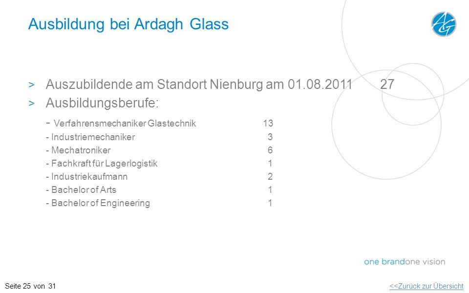 Ausbildung bei Ardagh Glass > Auszubildende am Standort Nienburg am 01.08.201127 > Ausbildungsberufe: - Verfahrensmechaniker Glastechnik13 - Industrie