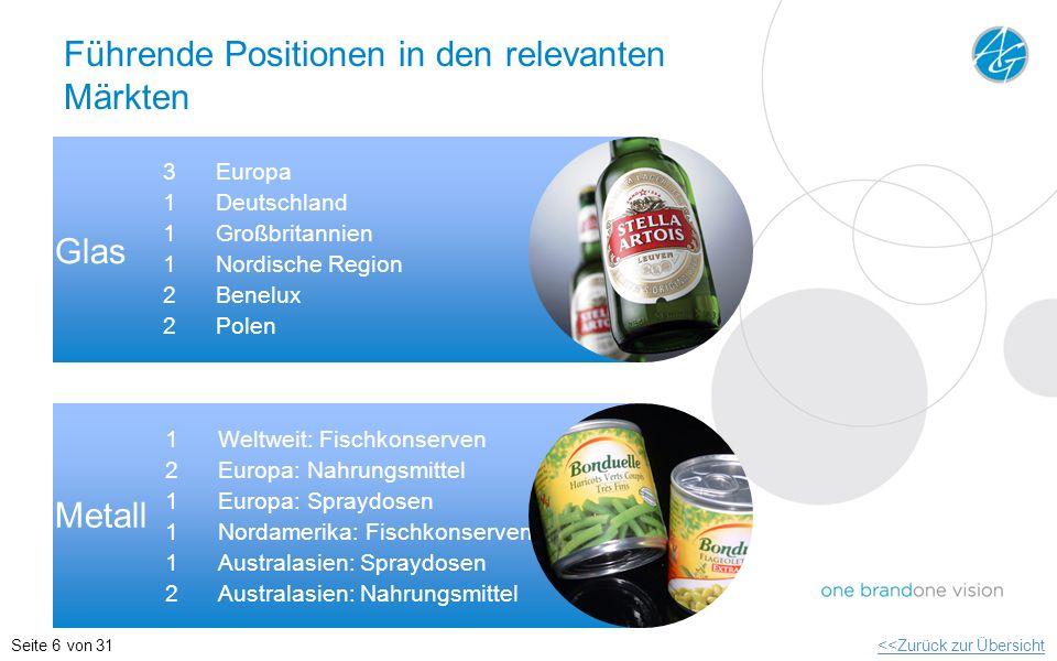 Führende Positionen in den relevanten Märkten 3 Europa 1 Deutschland 1 Großbritannien 1 Nordische Region 2 Benelux 2 Polen Glas 1 Weltweit: Fischkonse