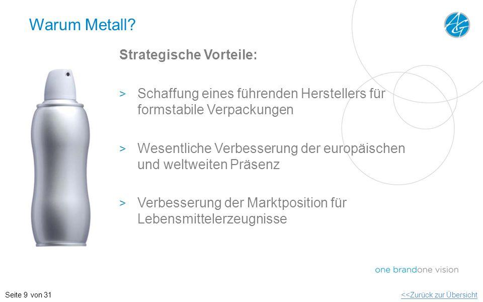 Warum Metall? Strategische Vorteile: > Schaffung eines führenden Herstellers für formstabile Verpackungen > Wesentliche Verbesserung der europäischen