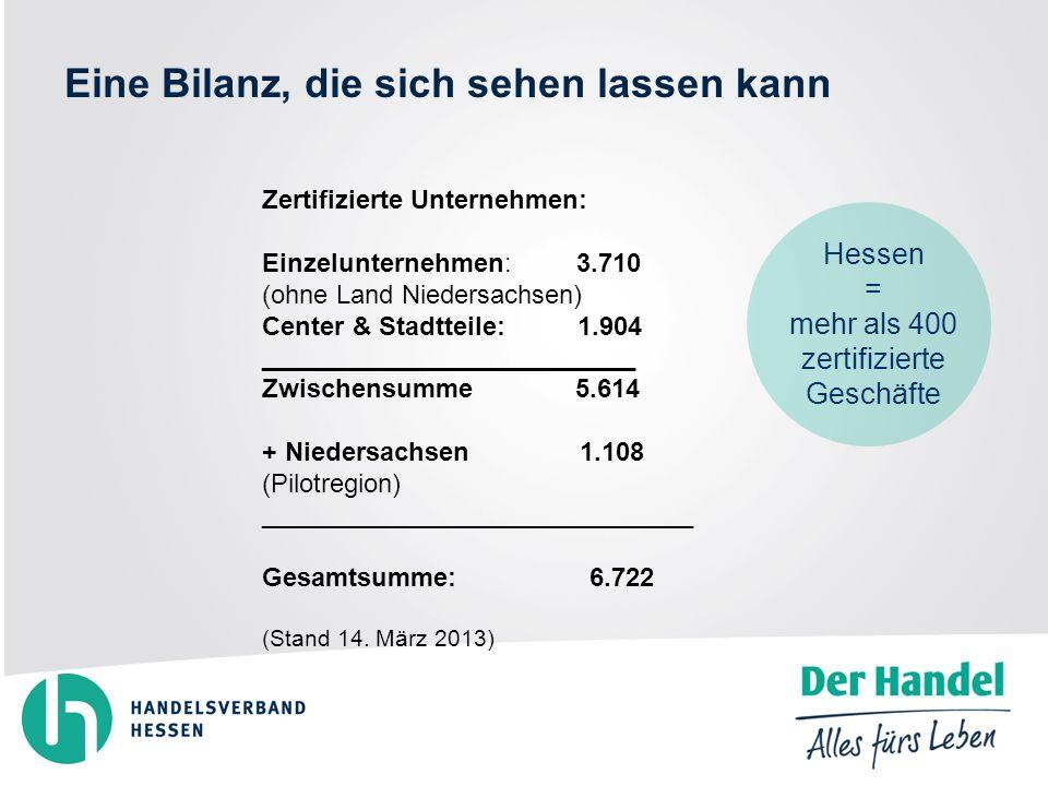 Zertifizierte Unternehmen: Einzelunternehmen: 3.710 (ohne Land Niedersachsen) Center & Stadtteile: 1.904 __________________________ Zwischensumme 5.614 + Niedersachsen 1.108 (Pilotregion) ______________________________ Gesamtsumme: 6.722 (Stand 14.