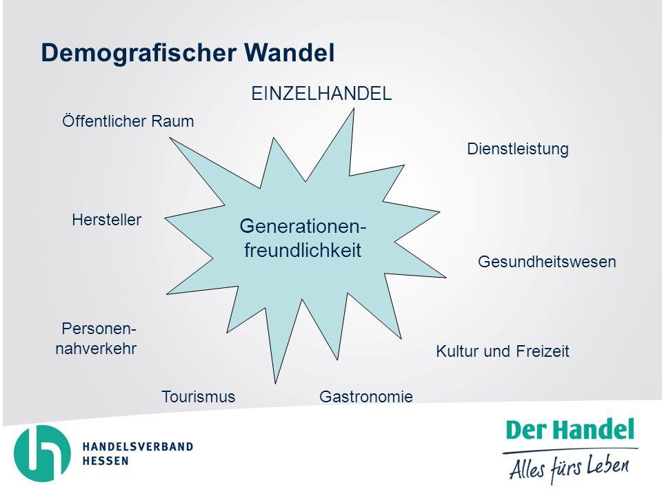 Demografischer Wandel Gastronomie Gesundheitswesen Dienstleistung Kultur und Freizeit Hersteller Personen- nahverkehr Öffentlicher Raum EINZELHANDEL Tourismus Generationen- freundlichkeit