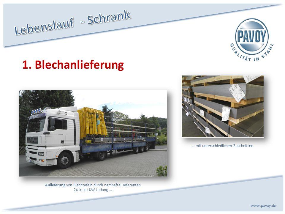 1. Blechanlieferung www.pavoy.de … mit unterschiedlichen Zuschnitten Anlieferung von Blechtafeln durch namhafte Lieferanten 24 to je LKW-Ladung …
