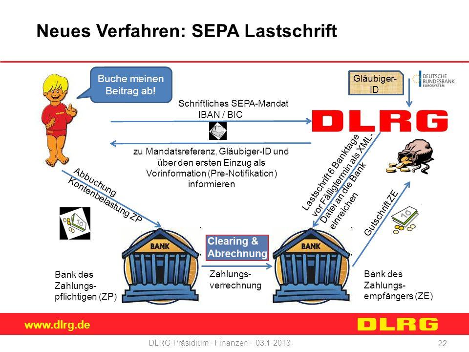 www.dlrg.de DLRG-Präsidium - Finanzen - 03.1-2013 Buche meinen Beitrag ab.
