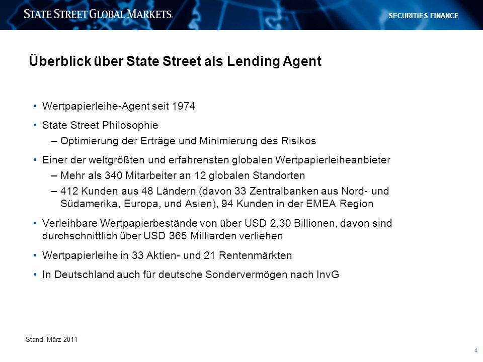 4 SECURITIES FINANCE Überblick über State Street als Lending Agent Wertpapierleihe-Agent seit 1974 State Street Philosophie –Optimierung der Erträge u