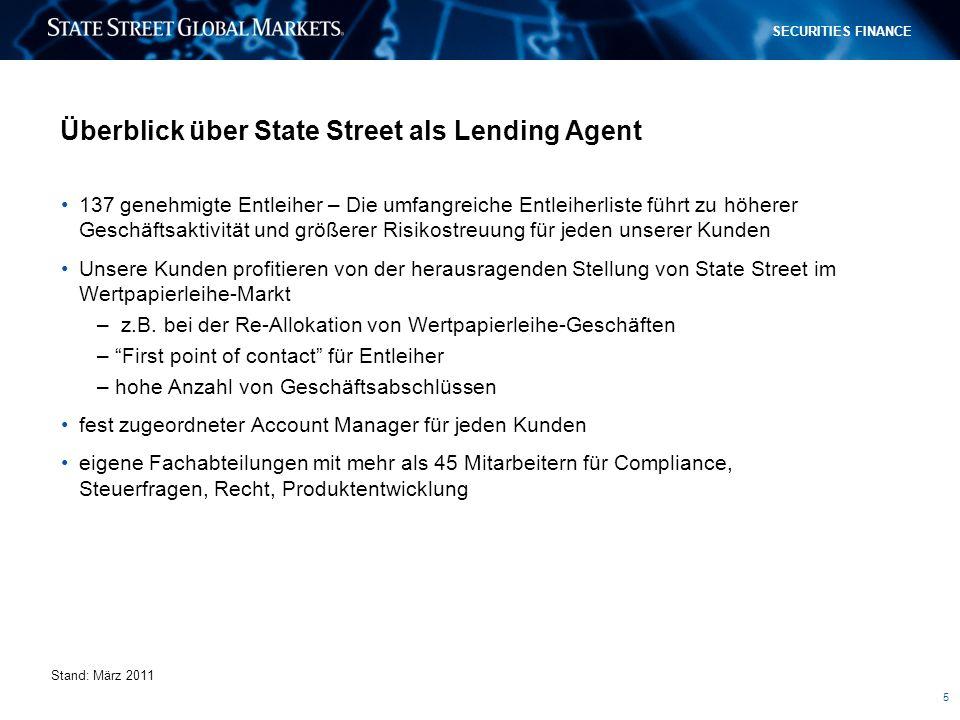 5 SECURITIES FINANCE Überblick über State Street als Lending Agent 137 genehmigte Entleiher – Die umfangreiche Entleiherliste führt zu höherer Geschäf