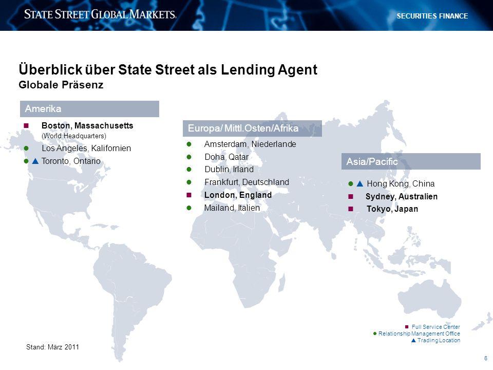 6 SECURITIES FINANCE Überblick über State Street als Lending Agent Globale Präsenz Full Service Center Relationship Management Office Trading Location
