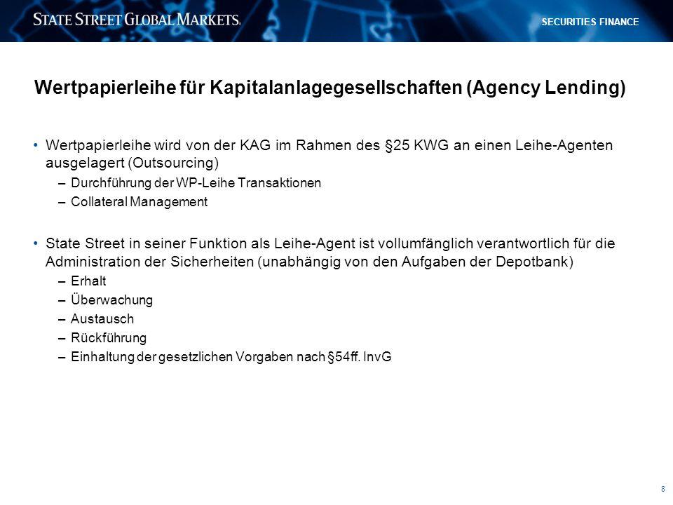 8 SECURITIES FINANCE Wertpapierleihe wird von der KAG im Rahmen des §25 KWG an einen Leihe-Agenten ausgelagert (Outsourcing) –Durchführung der WP-Leih