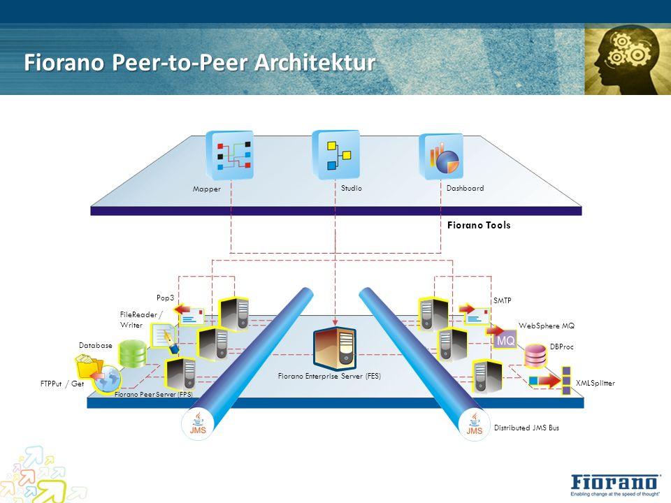 Mapper StudioDashboard Fiorano Tools Fiorano Peer Server (FPS) Fiorano Enterprise Server (FES) Pop3 FileReader / Writer Database FTPPut / Get SMTP Web