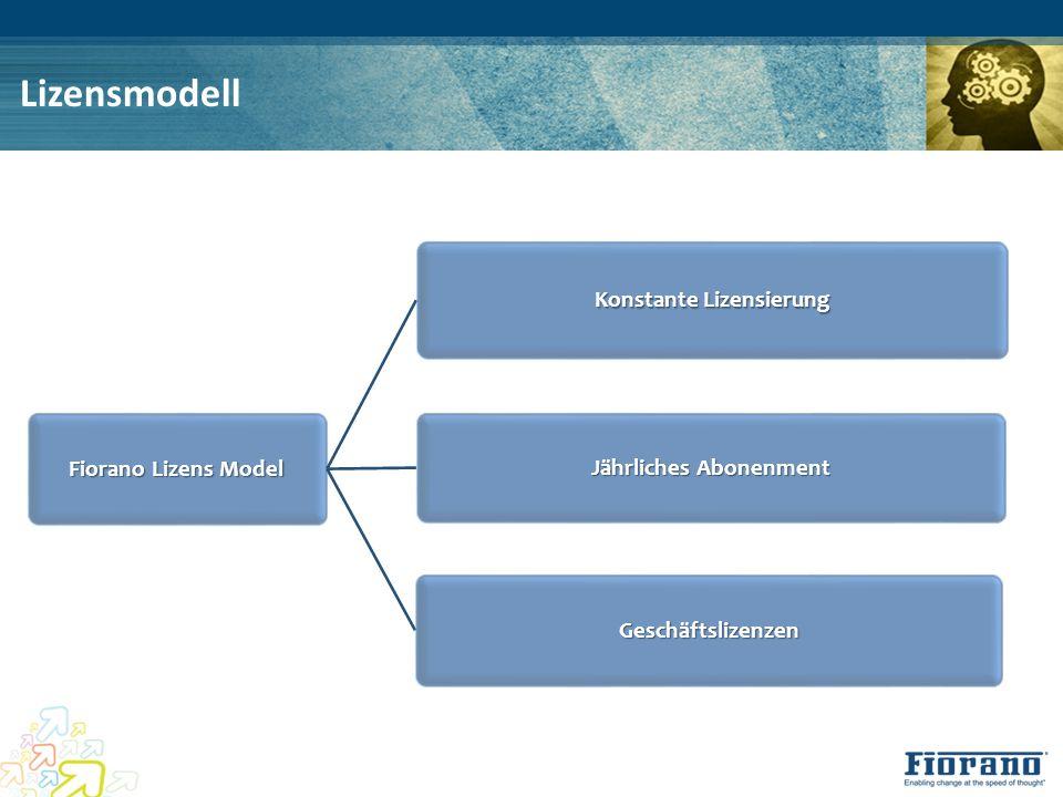 Lizensmodell Fiorano Lizens Model Konstante Lizensierung Jährliches Abonenment Geschäftslizenzen