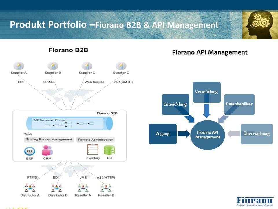 Fiorano API Management Zugang Entwicklung Vermittlung Datenbehälter Überwachung Fiorano API Management Produkt Portfolio – Fiorano B2B & API Managemen