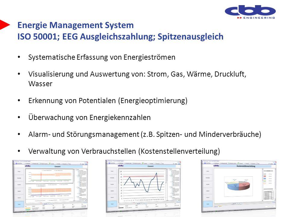 www.cbb.de Energie Management System ISO 50001; EEG Ausgleichszahlung; Spitzenausgleich Systematische Erfassung von Energieströmen Visualisierung und