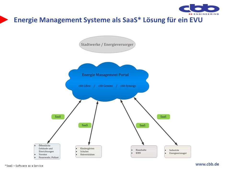 www.cbb.de Energie Management Systeme als SaaS* Lösung für ein EVU *SaaS – Software as a Service