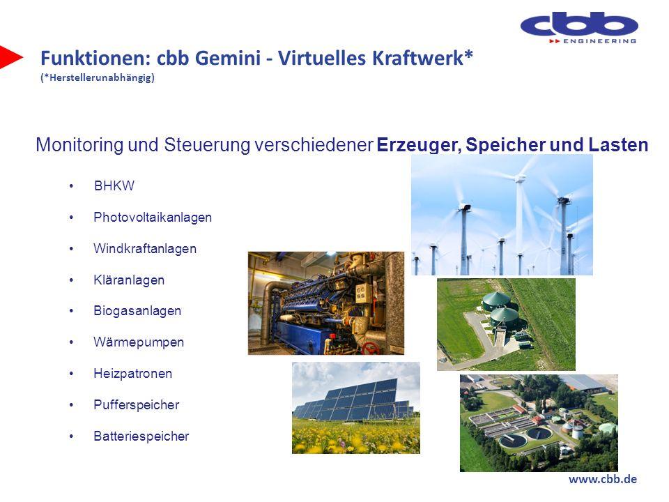 www.cbb.de Funktionen: cbb Gemini - Virtuelles Kraftwerk* (*Herstellerunabhängig) Monitoring und Steuerung verschiedener Erzeuger, Speicher und Lasten