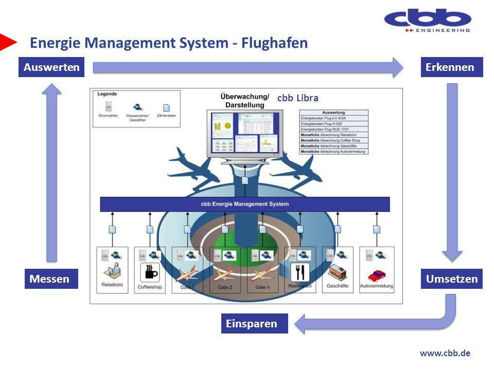 www.cbb.de Flughafen Hamburg – Energie Management Software (EnMS) cbb hat die Ausschreibung des Flughafens Hamburg zur Einführung einer Energie Management Software (EnMS) gewonnen.
