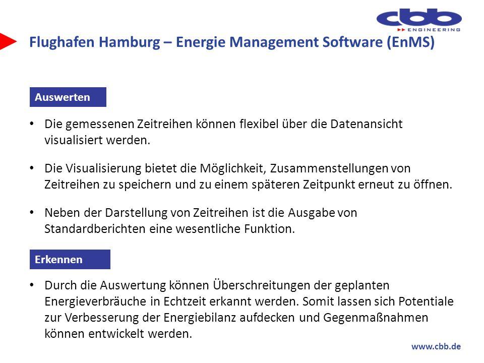 www.cbb.de Flughafen Hamburg – Energie Management Software (EnMS) In dem geschlossenen Verteilernetz eines Flughafens liefert das EnMS die Zählerdaten für die Abrechnung von Mietern auf dem Areal.