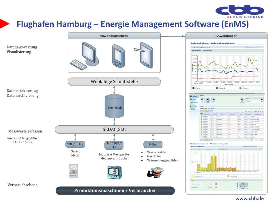 www.cbb.de Management Portal