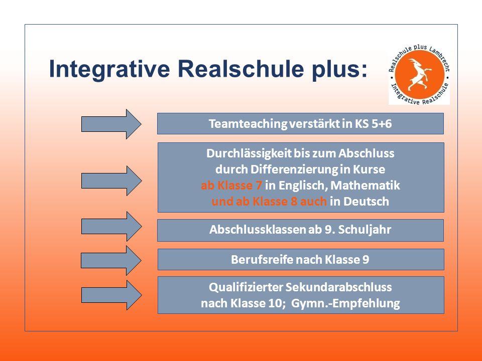 REALSCHULE PLUS Integrative Realschule plus: Qualifizierter Sekundarabschluss nach Klasse 10; Gymn.-Empfehlung Durchlässigkeit bis zum Abschluss durch Differenzierung in Kurse ab Klasse 7 in Englisch, Mathematik und ab Klasse 8 auch in Deutsch Abschlussklassen ab 9.