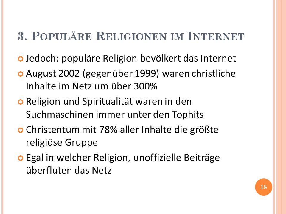 3. P OPULÄRE R ELIGIONEN IM I NTERNET Jedoch: populäre Religion bevölkert das Internet August 2002 (gegenüber 1999) waren christliche Inhalte im Netz