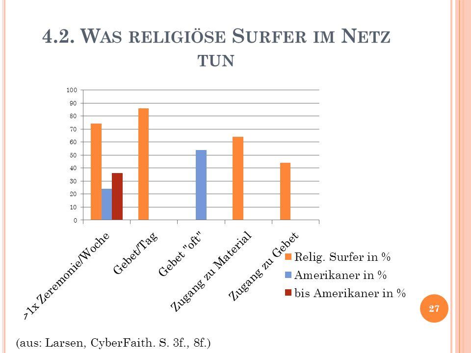 4.2. W AS RELIGIÖSE S URFER IM N ETZ TUN 27 (aus: Larsen, CyberFaith. S. 3f., 8f.)