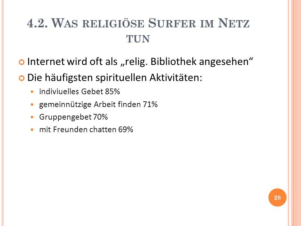4.2. W AS RELIGIÖSE S URFER IM N ETZ TUN Internet wird oft als relig.