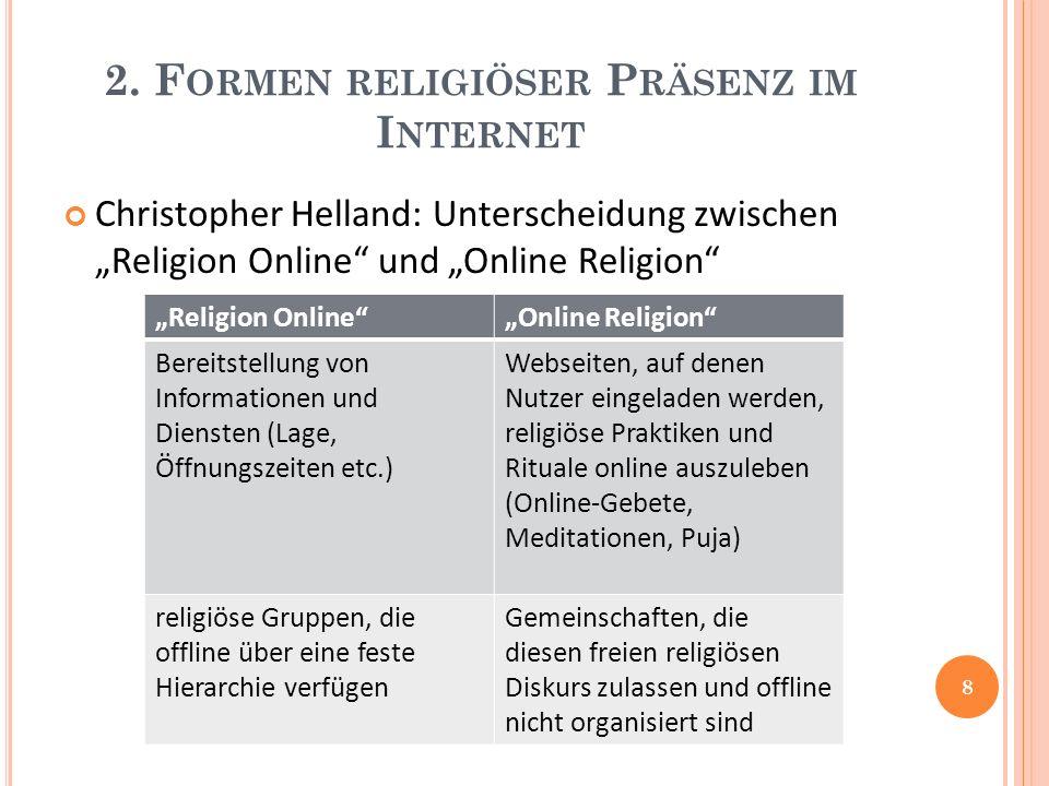 2. F ORMEN RELIGIÖSER P RÄSENZ IM I NTERNET Christopher Helland: Unterscheidung zwischen Religion Online und Online Religion Religion OnlineOnline Rel