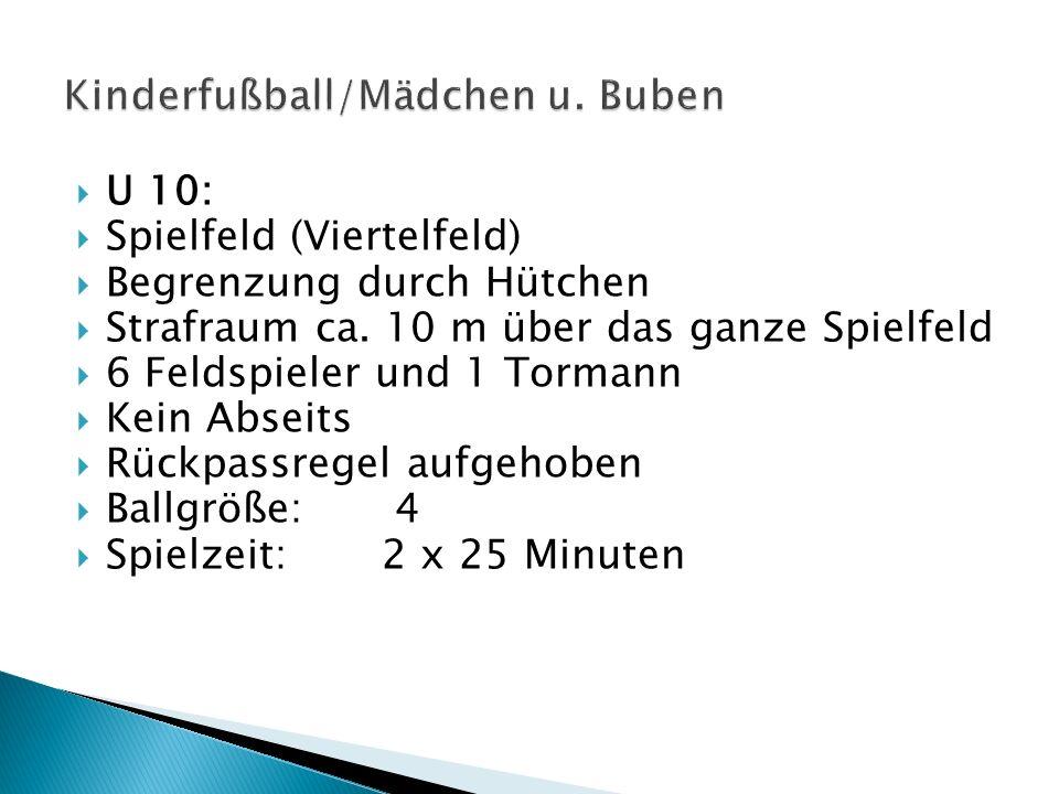 U 10: Spielfeld (Viertelfeld) Begrenzung durch Hütchen Strafraum ca. 10 m über das ganze Spielfeld 6 Feldspieler und 1 Tormann Kein Abseits Rückpassre