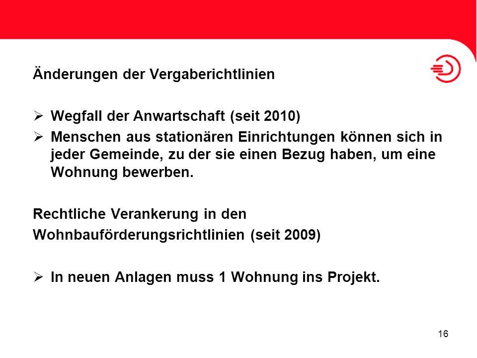 Änderungen der Vergaberichtlinien Wegfall der Anwartschaft (seit 2010) Menschen aus stationären Einrichtungen können sich in jeder Gemeinde, zu der si