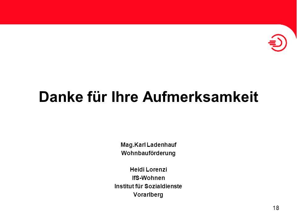 Danke für Ihre Aufmerksamkeit Mag.Karl Ladenhauf Wohnbauförderung Heidi Lorenzi IfS-Wohnen Institut für Sozialdienste Vorarlberg 18