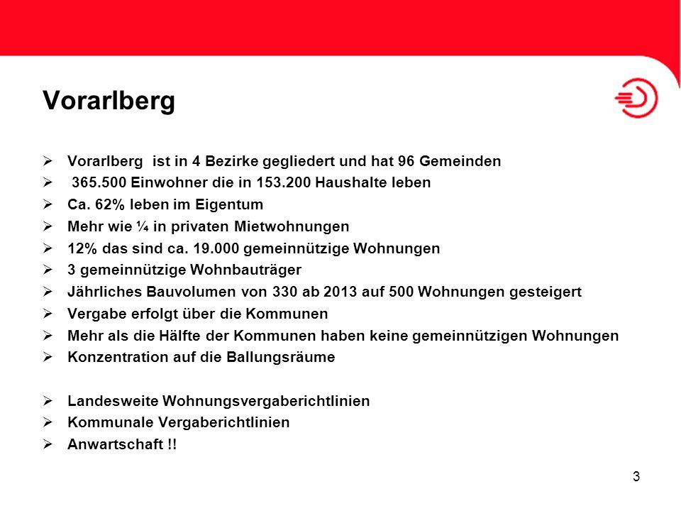 Vorarlberg Vorarlberg ist in 4 Bezirke gegliedert und hat 96 Gemeinden 365.500 Einwohner die in 153.200 Haushalte leben Ca. 62% leben im Eigentum Mehr