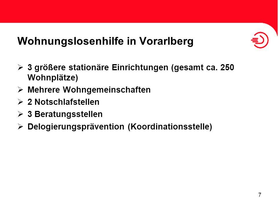 Wohnungslosenhilfe in Vorarlberg 3 größere stationäre Einrichtungen (gesamt ca. 250 Wohnplätze) Mehrere Wohngemeinschaften 2 Notschlafstellen 3 Beratu