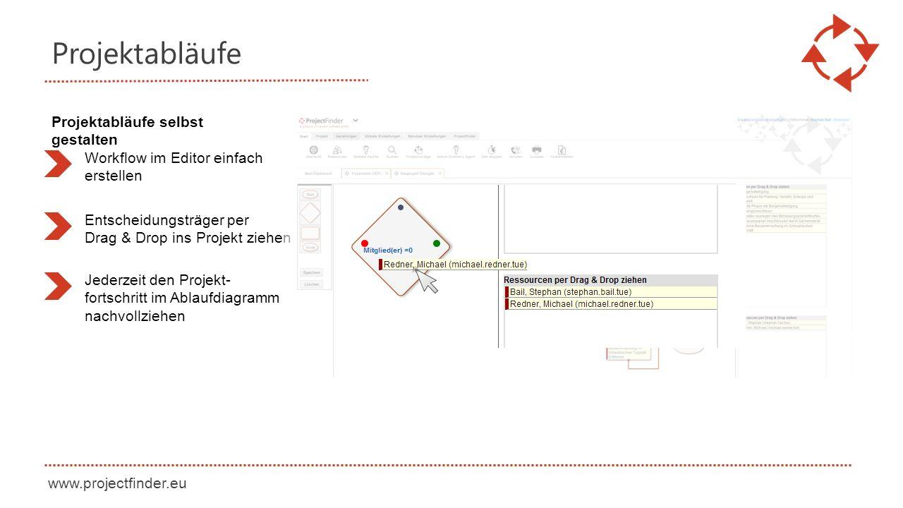 www.projectfinder.eu Projektabläufe Workflow im Editor einfach erstellen Entscheidungsträger per Drag & Drop ins Projekt ziehen Projektabläufe selbst gestalten Jederzeit den Projekt- fortschritt im Ablaufdiagramm nachvollziehen