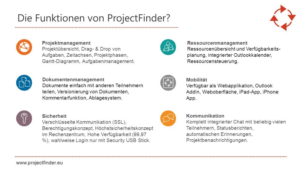 Dokumentenmanagement Dokumente einfach mit anderen Teilnehmern teilen, Versionierung von Dokumenten, Kommentarfunktion, Ablagesystem. Projektmanagemen